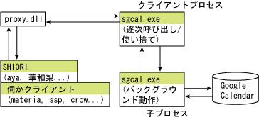 sgcal01.png